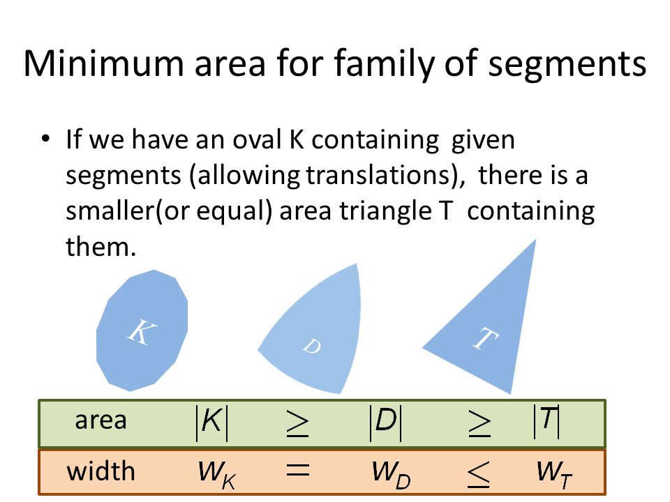 Minimum area for family of segments If we have an oval K containing given segments (allowing translations), there is a smaller(or equal) area triangle T containing them.