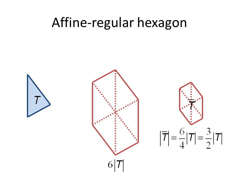 Affine-regular hexagon