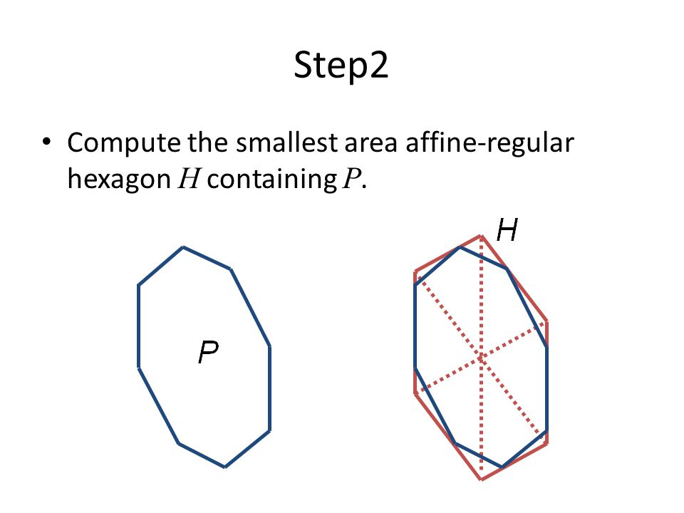 Step2 Compute the smallest area affine-regular hexagon H containing P.