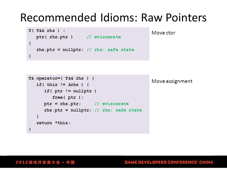 Recommended Idioms: Raw Pointers T( T&& rhs ) : ptr( rhs.ptr ) // eviscerate { rhs.ptr = nullptr; // rhs: safe state } T& operator=( T&& rhs ) { if( t