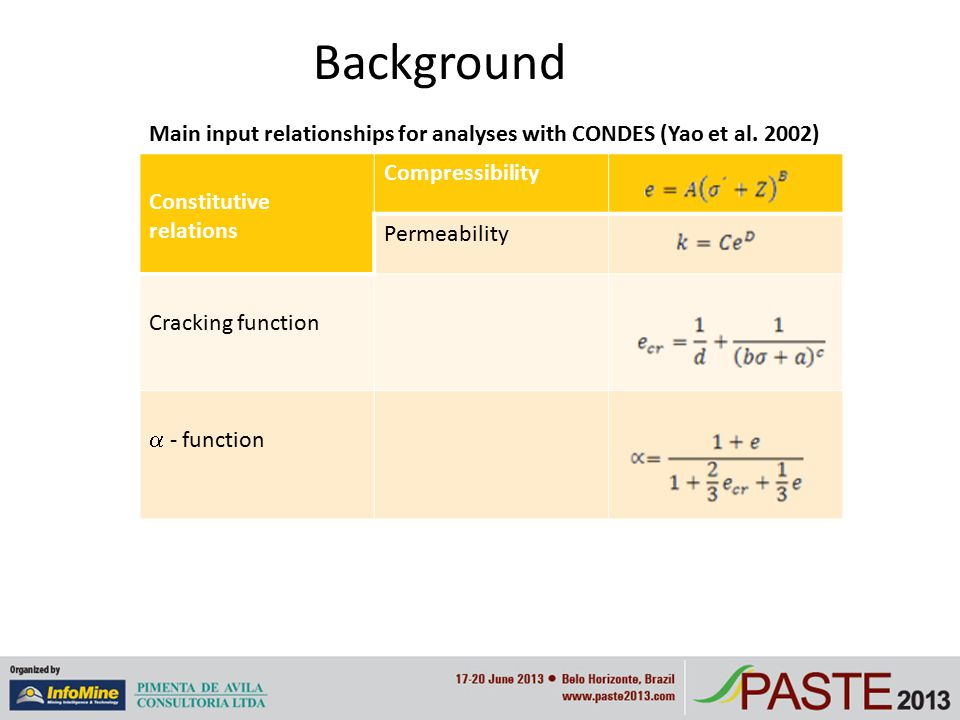 Background Constitutive relations Compressibility Permeability Cracking function  - function Main input relationships for analyses with CONDES (Yao e