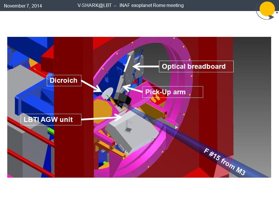V-SHARK@LBT -- INAF exoplanet Rome meeting November 7, 2014 F #15 from M3 Pick-Up arm LBTI AGW unit Dicroich Optical breadboard