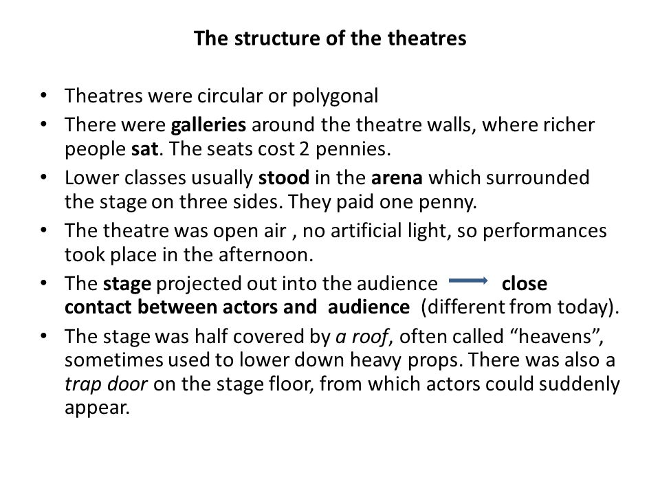 The structure of the theatres Theatres were circular or polygonal There were galleries around the theatre walls, where richer people sat.