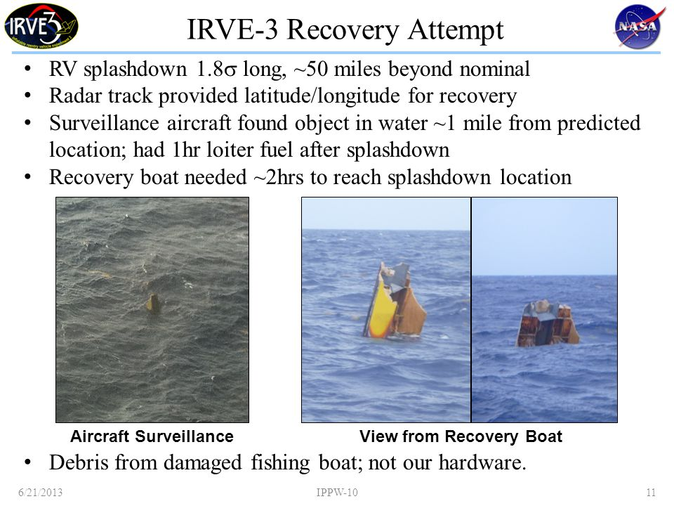 IRVE-3 Recovery Attempt RV splashdown 1.8  long, ~50 miles beyond nominal Radar track provided latitude/longitude for recovery Surveillance aircraft found object in water ~1 mile from predicted location; had 1hr loiter fuel after splashdown Recovery boat needed ~2hrs to reach splashdown location Debris from damaged fishing boat; not our hardware.