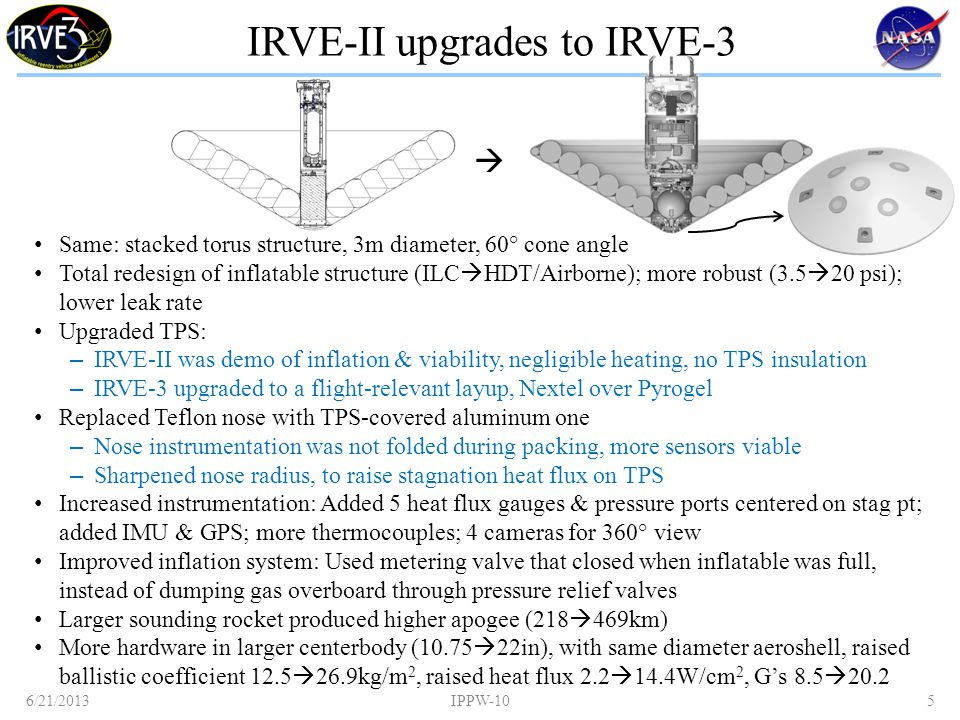 Packing the IRVE-3 Aeroshell NC-machined cap attached to nosecone air spring – Helps support aeroshell during launch, pushes nosecone clear in flight Volume allocated inside LV nosecone: 7966in 3 Final volume used (laser scan): 5994in 3 Final packed density 39lb/ft 3 6/21/2013IPPW-106 Aeroshell attached to inflation system skin, then packed     