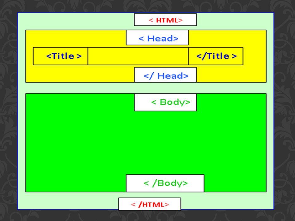 مكونات لغة ومكونات صفحة ( HTML )