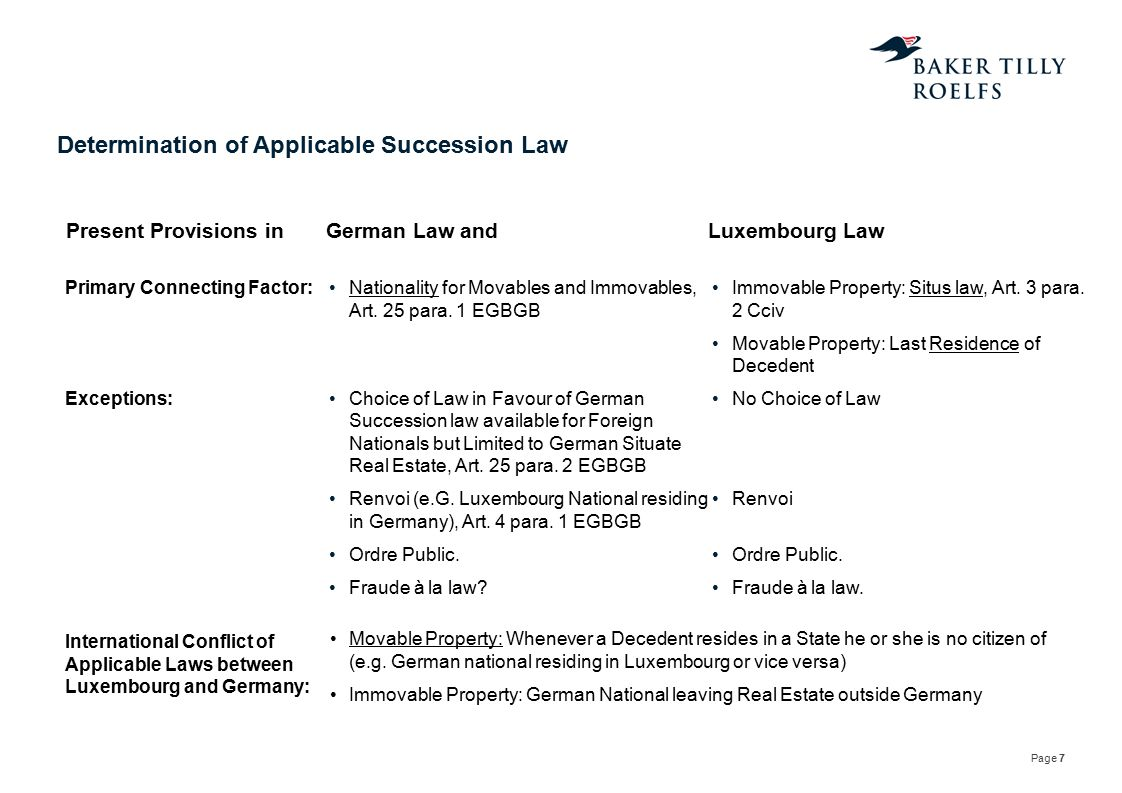 Page 8 Determination of Applicable Succession Law Primary Connecting Factor: Habitual Residence, Art.