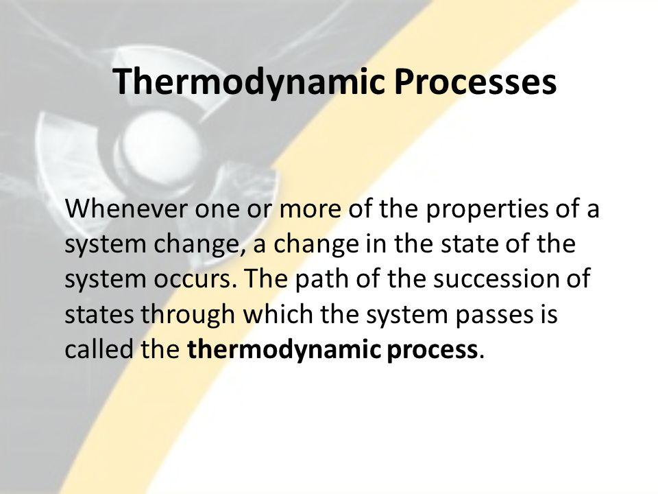 Types of Thermodynamic Processes Cyclic process Reversible process Irreversible process Adiabatic process Isentropic process Polytropic process - the plot of Log P vs.