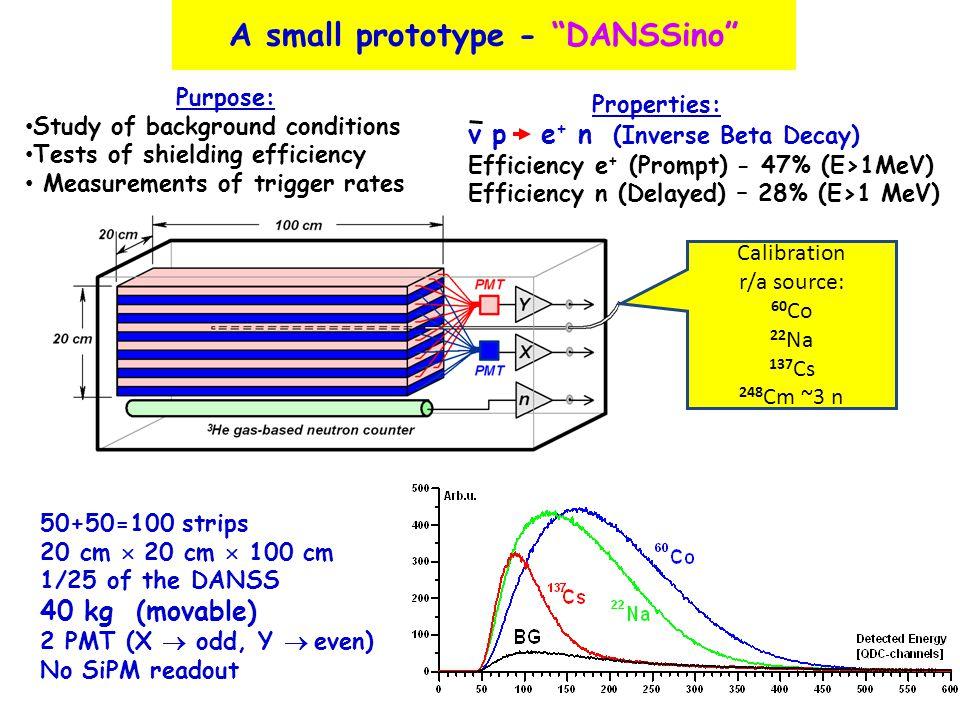 "Calibration r/a source: 60 Co 22 Na 137 Cs 248 Cm ~3 n A small prototype - ""DANSSino"" 50+50=100 strips 20 cm  20 cm  100 cm 1/25 of the DANSS 40 kg"