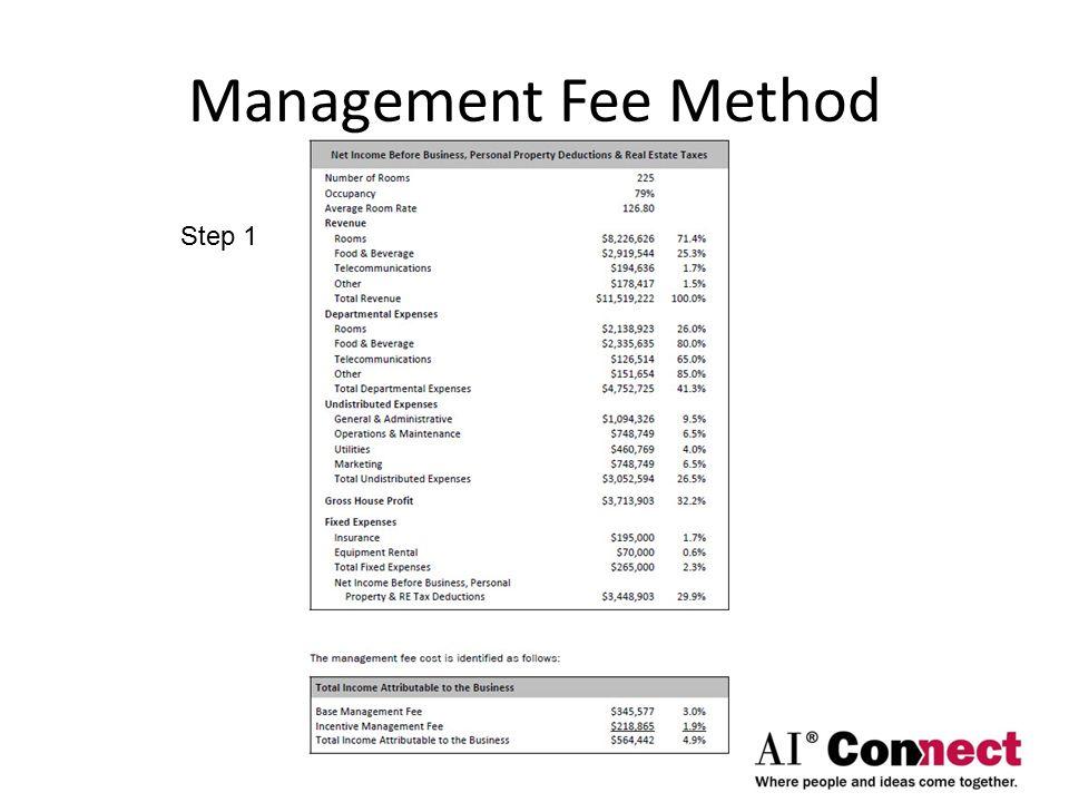 Management Fee Method Step 1