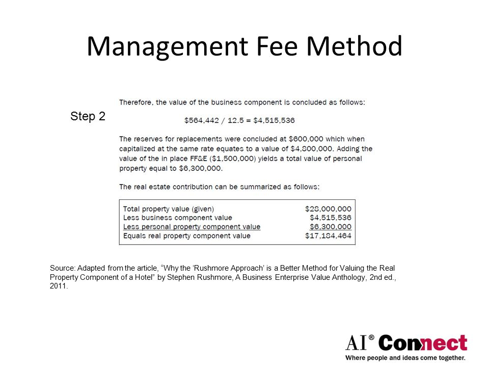 Management Fee Method Step 2 Source: Adapted from the article, Why the 'Rushmore Approach' is a Better Method for Valuing the Real Property Component of a Hotel by Stephen Rushmore, A Business Enterprise Value Anthology, 2nd ed., 2011.