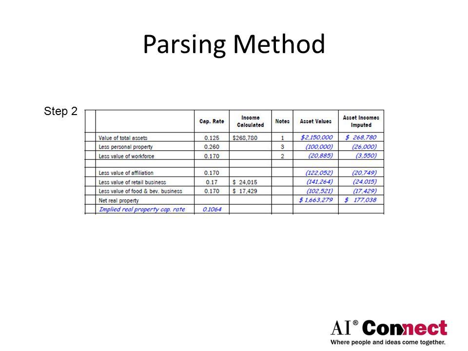 Parsing Method Step 2