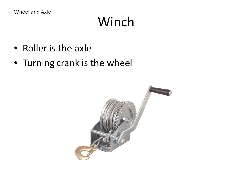 Winch Roller is the axle Turning crank is the wheel Wheel and Axle