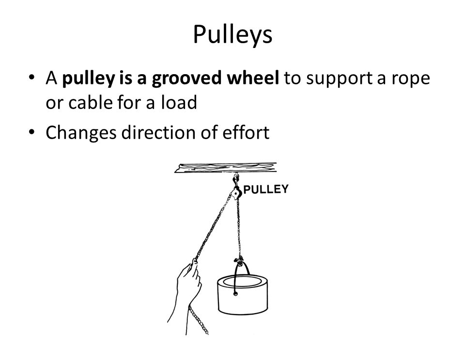 Pulleys A pulley is a grooved wheel to support a rope or cable for a load Changes direction of effort