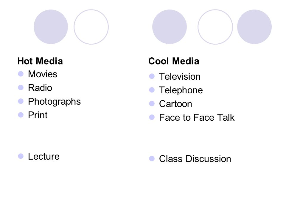 Hot Media Movies Radio Photographs Print Lecture Cool Media Television Telephone Cartoon Face to Face Talk Class Discussion