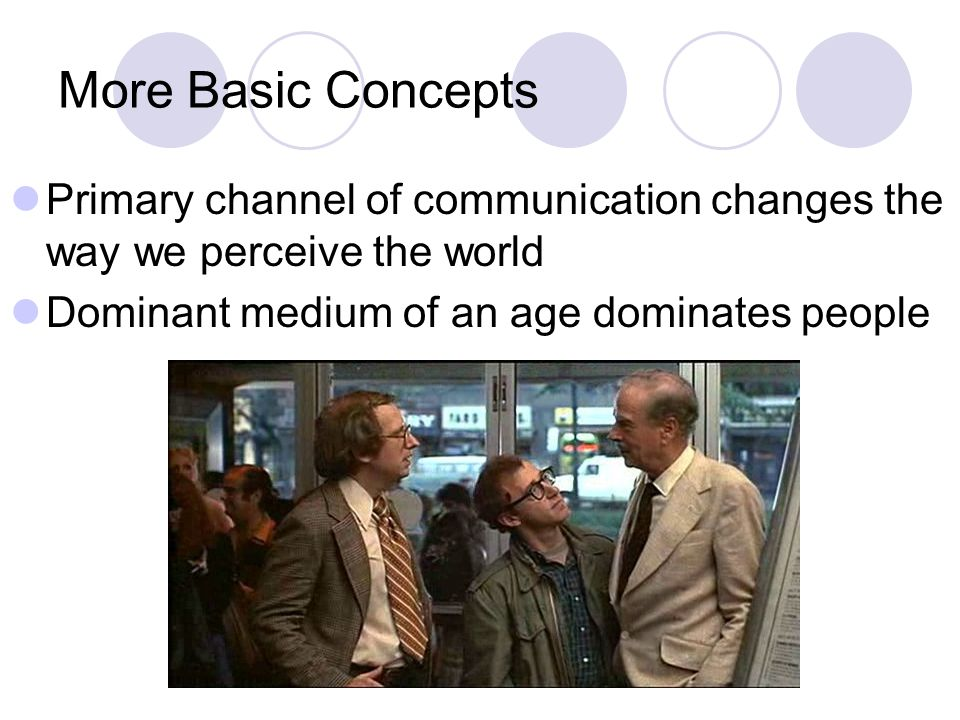 More Basic Concepts Primary channel of communication changes the way we perceive the world Dominant medium of an age dominates people