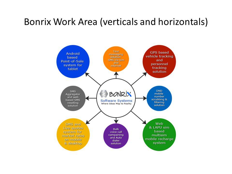 Bonrix Work Area (verticals and horizontals)