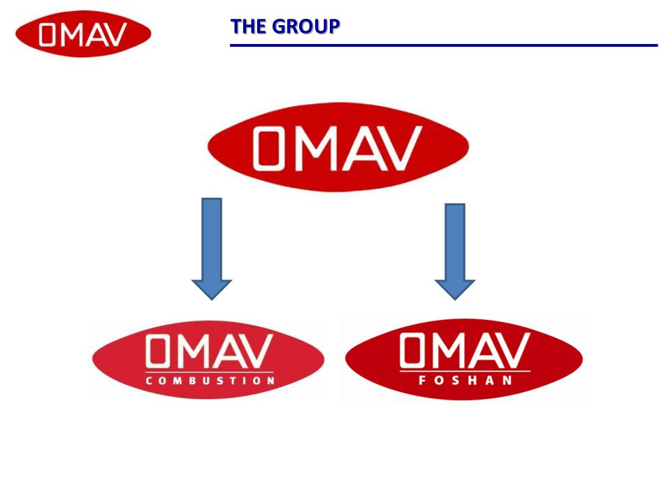 OMAV SAW GAUGE TABLE - LATERAL  Lateral moveable gauge travels on lateral guides.
