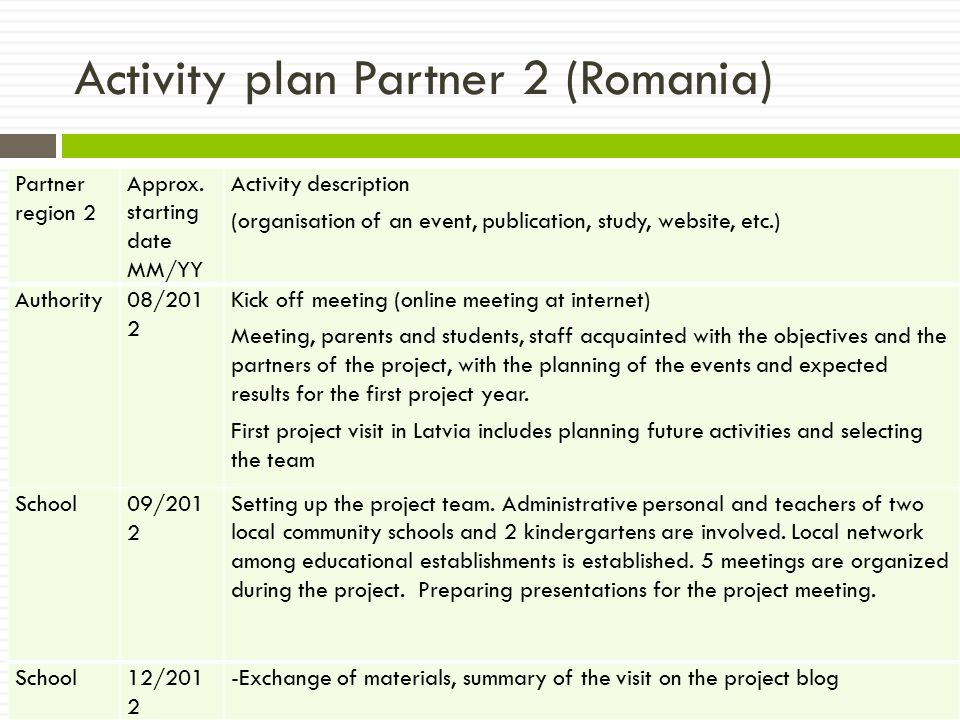 Activity plan Partner 2 (Romania) Partner region 2 Approx. starting date MM/YY Activity description (organisation of an event, publication, study, web