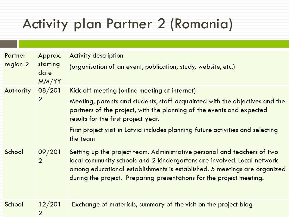 Activity plan Partner 2 (Romania) Partner region 2 Approx.