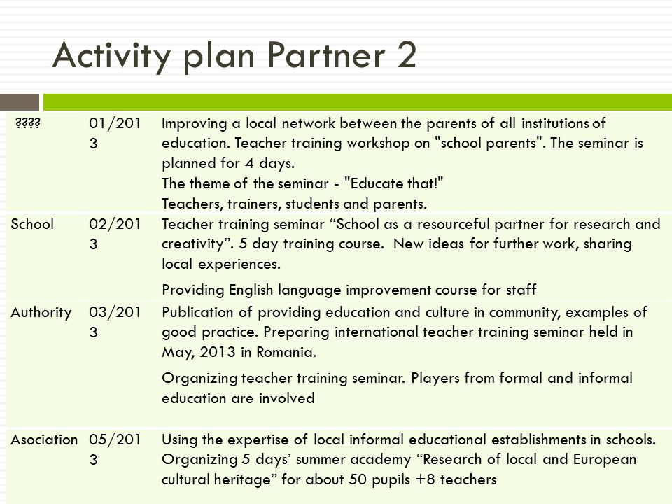 Activity plan Partner 2 ????01/201 3 Improving a local network between the parents of all institutions of education. Teacher training workshop on