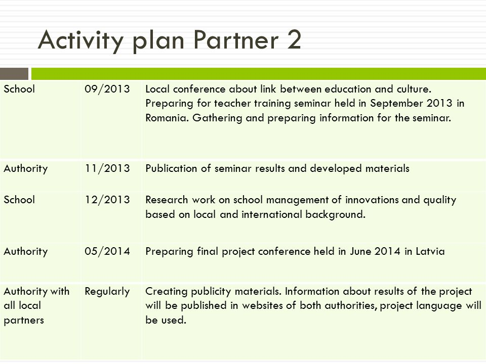 Activity plan Partner 2 School09/2013Local conference about link between education and culture.