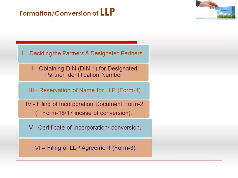 Formation/Conversion of LLP VI – Filing of LLP Agreement (Form-3) II - Obtaining DIN (DIN-1) for Designated Partner Identification Number IV - Filing of Incorporation Document Form-2 (+ Form-18/17 incase of conversion).