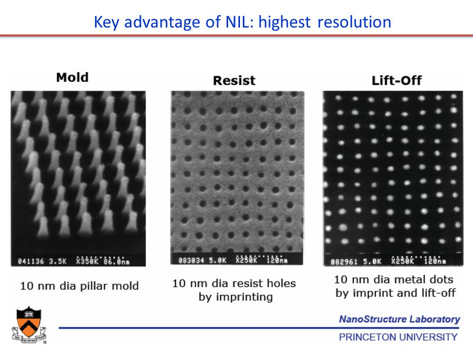 Sub-5 nm features and 14nm pitch nanoimprint Key advantage of NIL: highest resolution No more light diffraction limit, charged particles scattering, proximity effect… Sub-10nm feature size, over a large area with high throughput and low cost.
