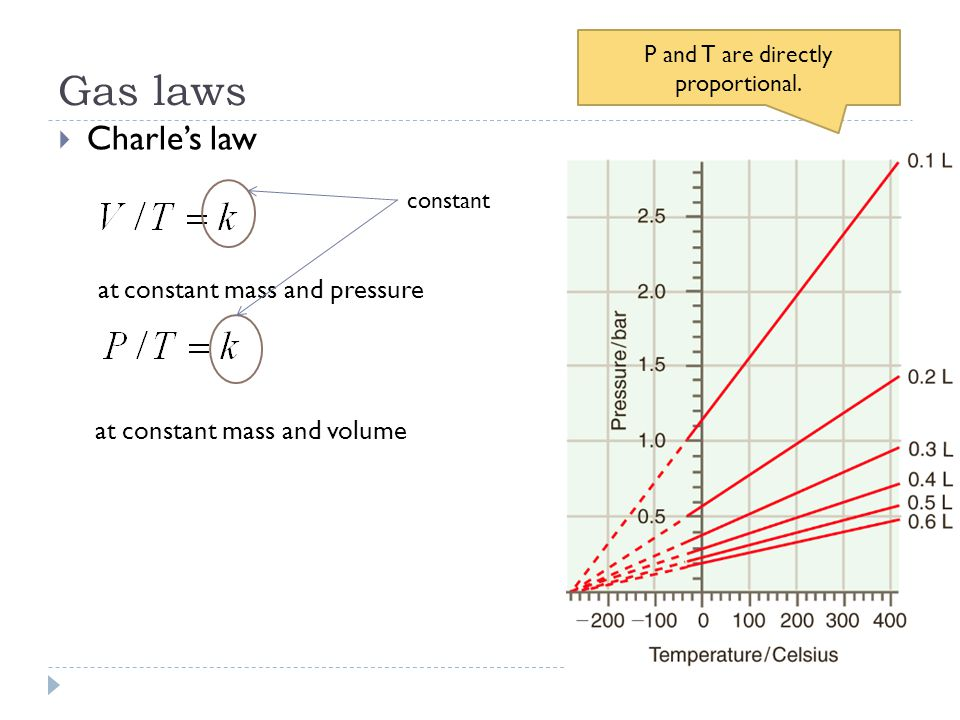 Gas laws  Charle's law at constant mass and pressure at constant mass and volume constant P and T are directly proportional.