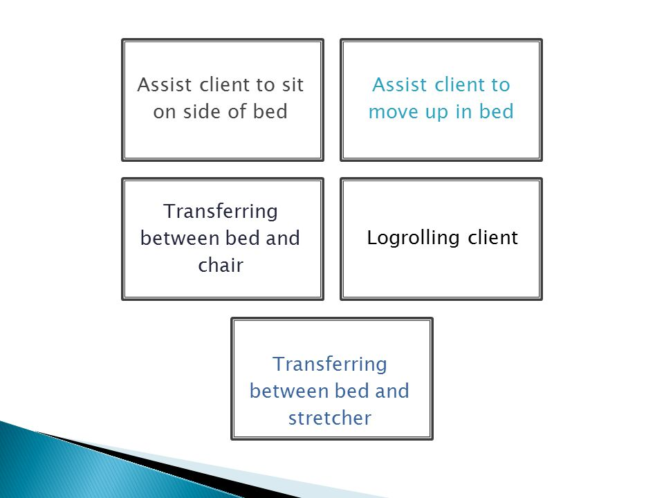 Assist client to sit on side of bed Assist client to move up in bed Transferring between bed and chair Logrolling client Transferring between bed and stretcher