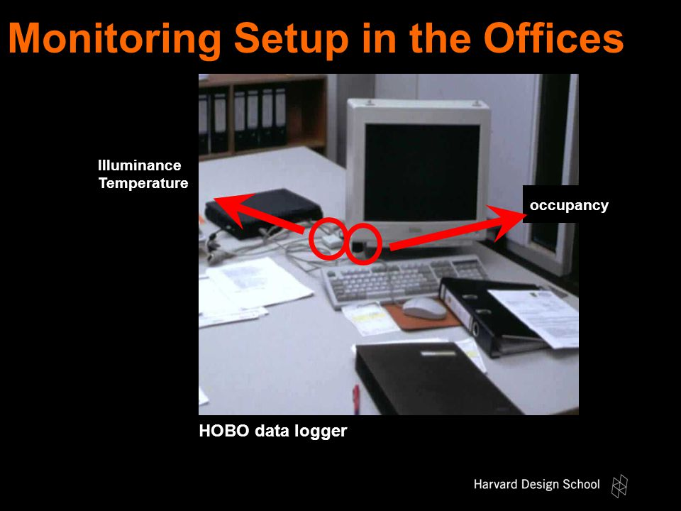 HOBO data logger Illuminance Temperature occupancy Monitoring Setup in the Offices