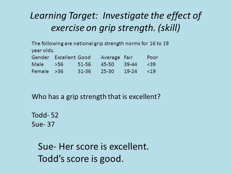 Learning Target: Investigate the effect of exercise on grip strength. (skill) The following are national grip strength norms for 16 to 19 year olds. G