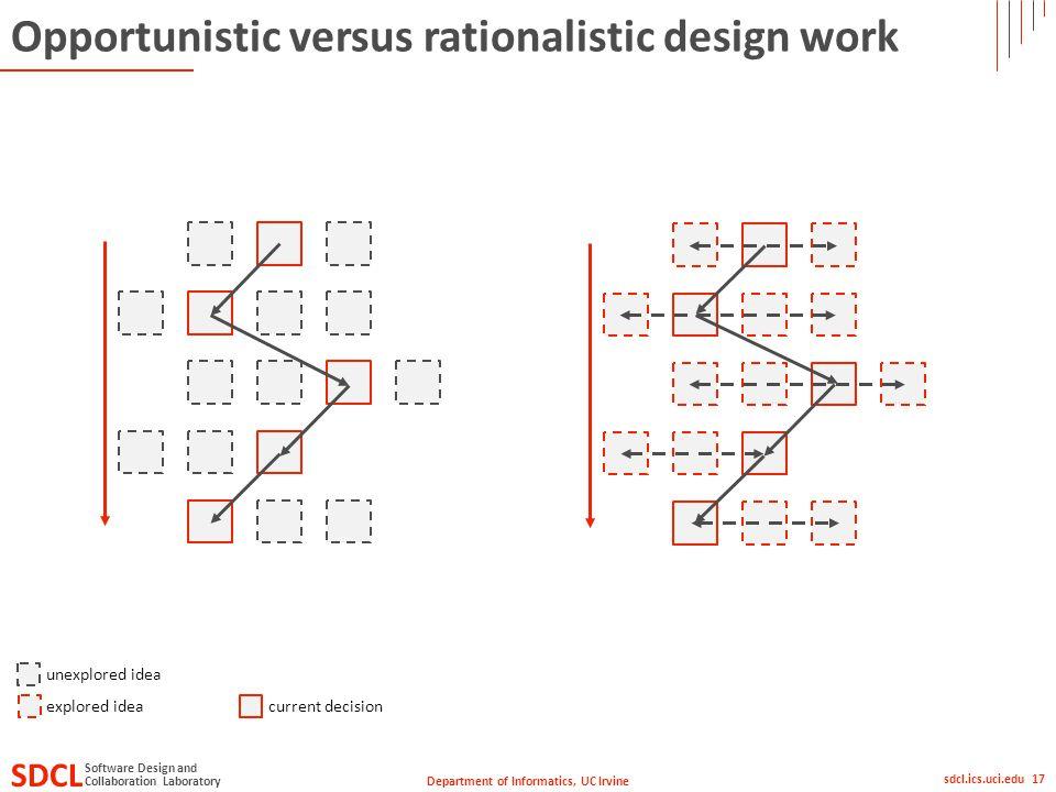 Department of Informatics, UC Irvine SDCL Collaboration Laboratory Software Design and sdcl.ics.uci.edu 17 current decisionexplored idea Opportunistic versus rationalistic design work unexplored idea