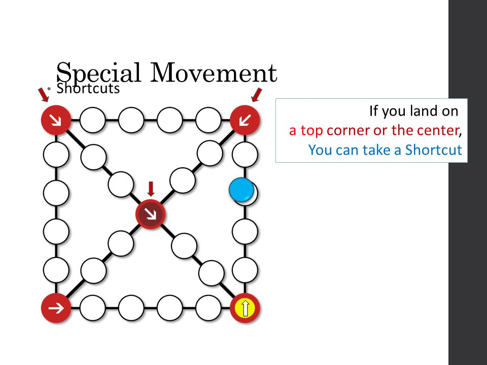 Special Movement Shortcuts If you land on a top corner or the center, You can take a Shortcut