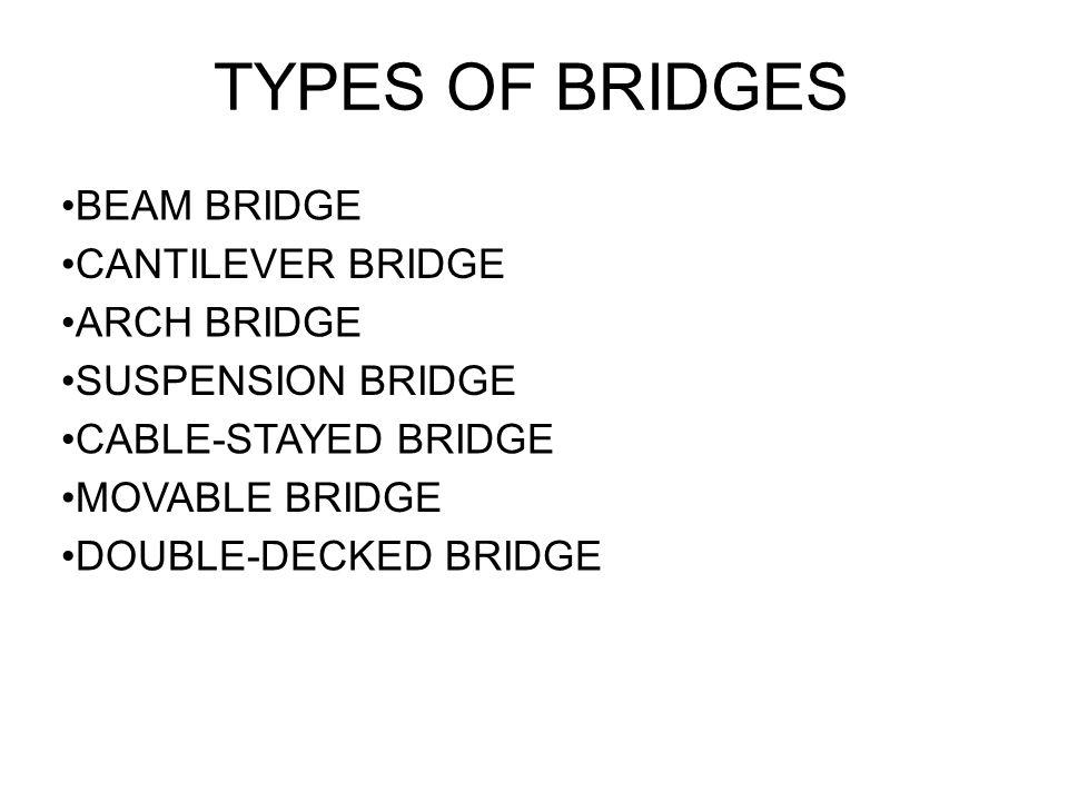 TYPES OF BRIDGES BEAM BRIDGE CANTILEVER BRIDGE ARCH BRIDGE SUSPENSION BRIDGE CABLE-STAYED BRIDGE MOVABLE BRIDGE DOUBLE-DECKED BRIDGE