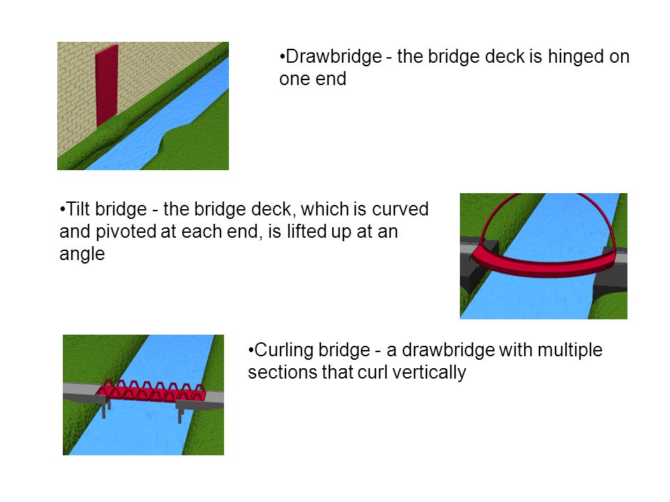 Drawbridge - the bridge deck is hinged on one end Tilt bridge - the bridge deck, which is curved and pivoted at each end, is lifted up at an angle Curling bridge - a drawbridge with multiple sections that curl vertically