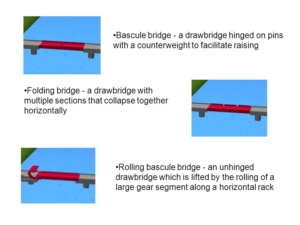 Rolling bascule bridge - an unhinged drawbridge which is lifted by the rolling of a large gear segment along a horizontal rack Bascule bridge - a drawbridge hinged on pins with a counterweight to facilitate raising Folding bridge - a drawbridge with multiple sections that collapse together horizontally