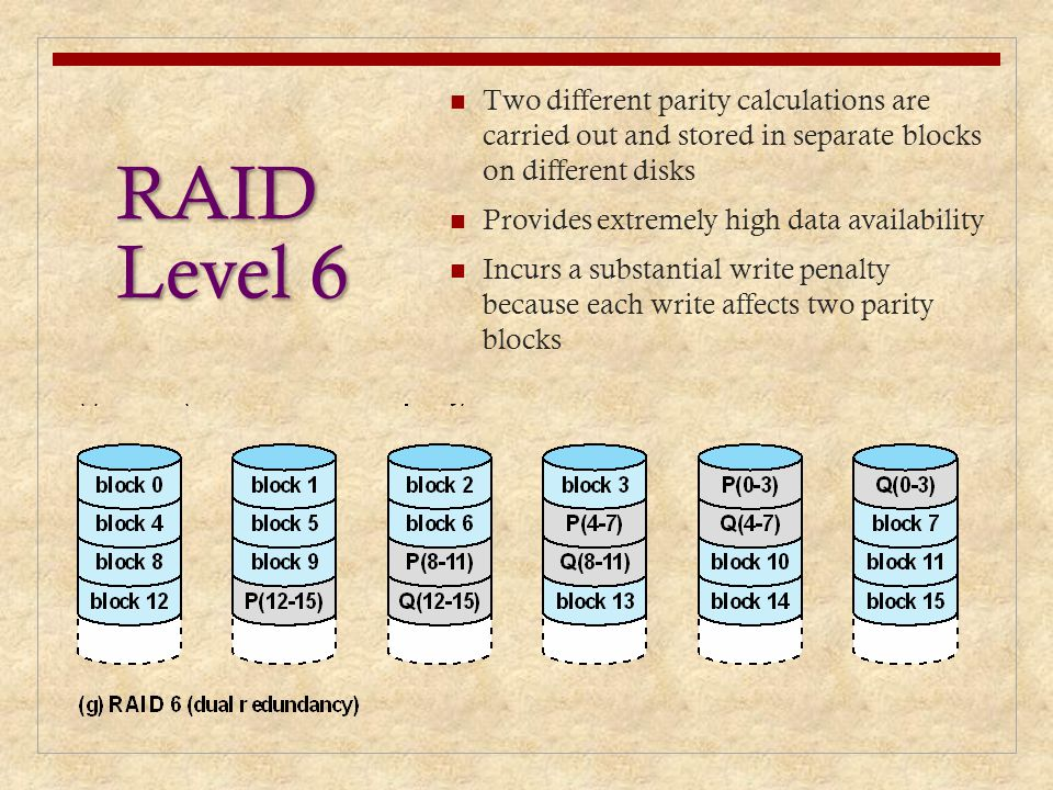 RAID Level 6 Two different parity calculations are carried out and stored in separate blocks on different disks Provides extremely high data availabil