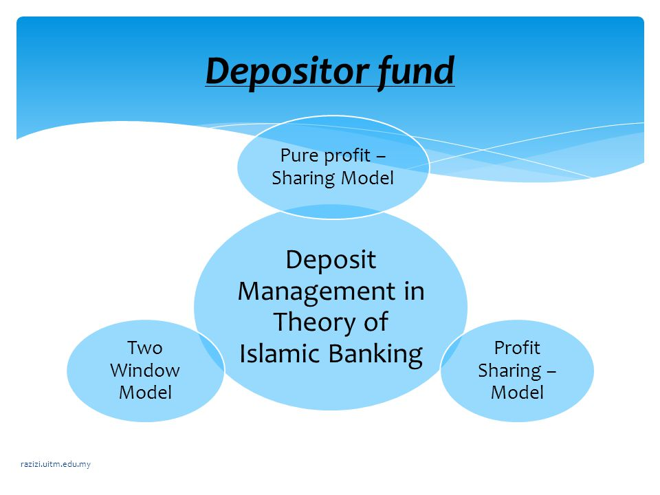  Muamalat Contract: al-Mudharabah (trustee profit- sharing).