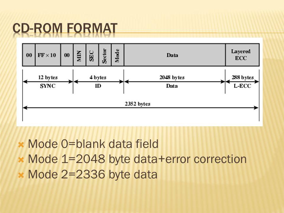  Mode 0=blank data field  Mode 1=2048 byte data+error correction  Mode 2=2336 byte data