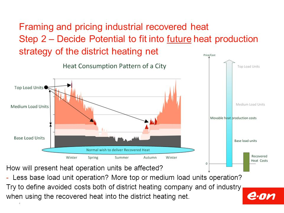 Framing and pricing industrial recovered heat Step 2 – Decide Potential to fit into future heat production strategy of the district heating net How will present heat operation units be affected.