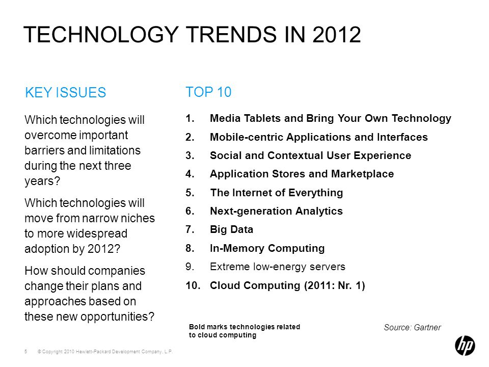 © Copyright 2010 Hewlett-Packard Development Company, L.P. 5 KEY ISSUES Which technologies will overcome important barriers and limitations during the