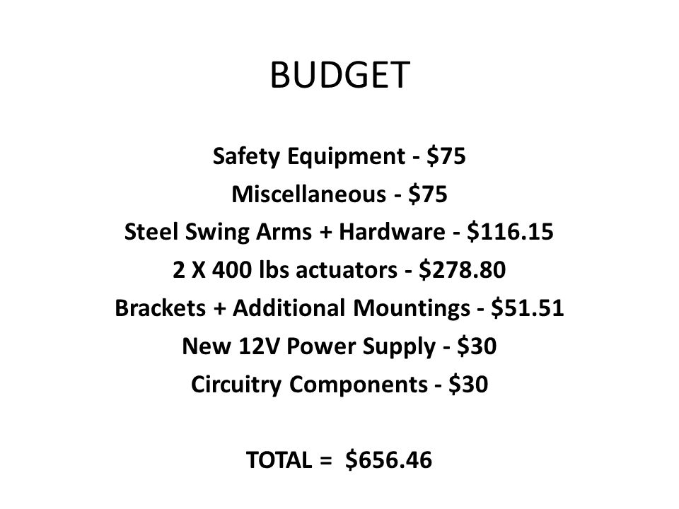 BUDGET Safety Equipment - $75 Miscellaneous - $75 Steel Swing Arms + Hardware - $116.15 2 X 400 lbs actuators - $278.80 Brackets + Additional Mountings - $51.51 New 12V Power Supply - $30 Circuitry Components - $30 TOTAL = $656.46