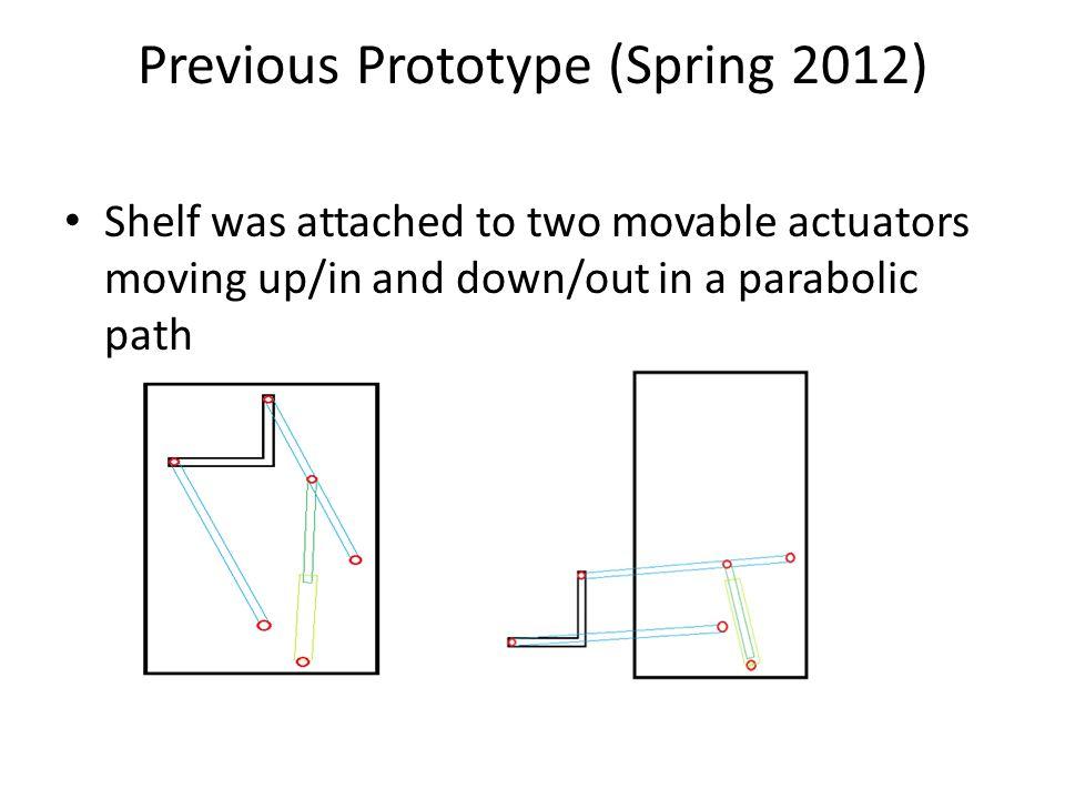 Previous Prototype (Spring 2012)
