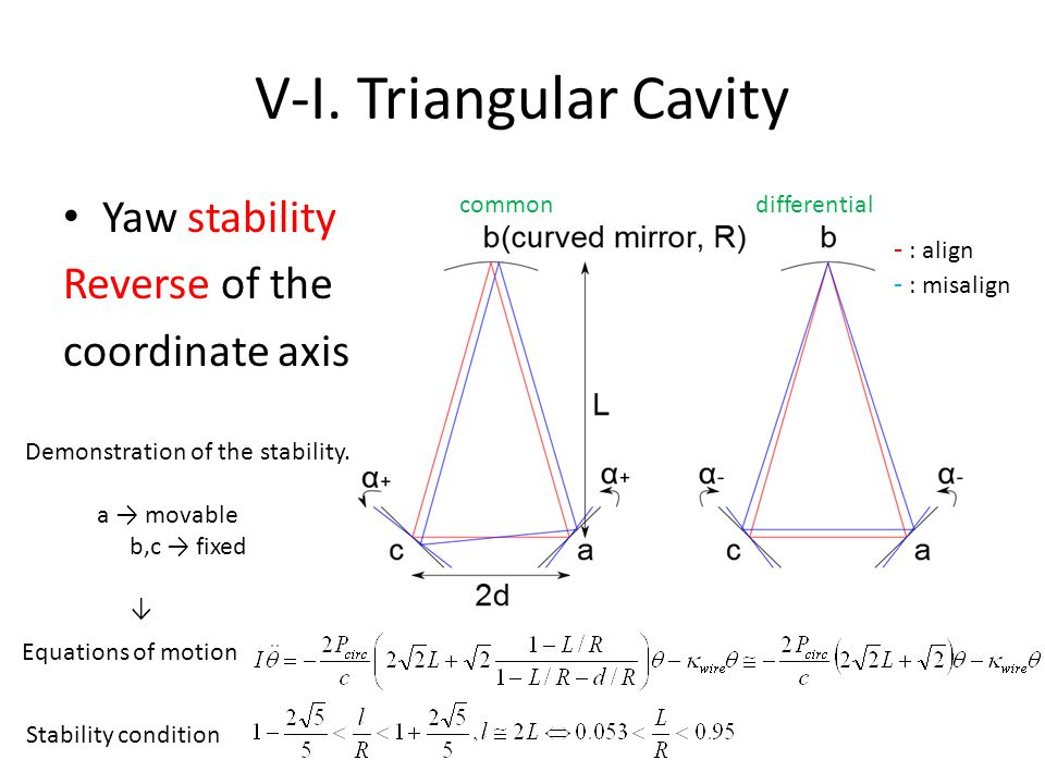 V-I. Triangular Cavity Yaw stability Reverse of the coordinate axis Equations of motion Stability condition commondifferential - : align - : misalign