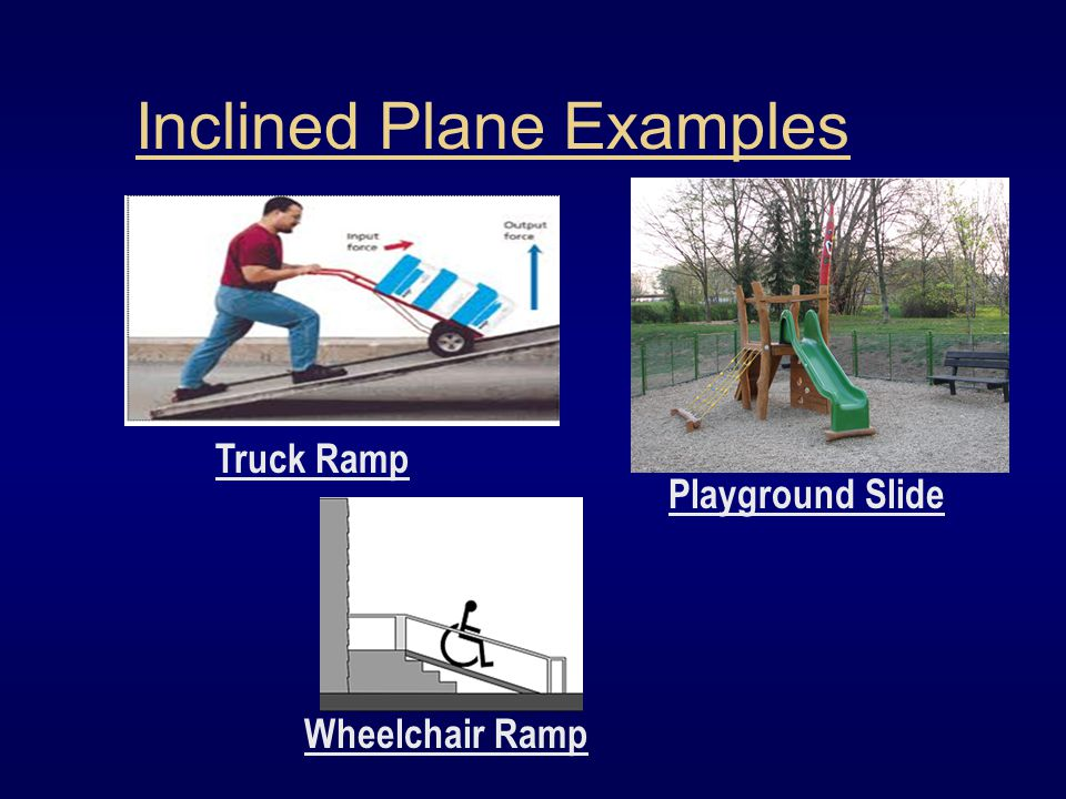 Inclined Plane Examples Truck Ramp Playground Slide Wheelchair Ramp