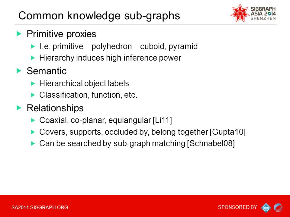 SA2014.SIGGRAPH.ORG SPONSORED BY Common knowledge sub-graphs Primitive proxies I.e. primitive – polyhedron – cuboid, pyramid Hierarchy induces high in
