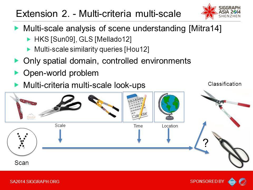 SA2014.SIGGRAPH.ORG SPONSORED BY Extension 2. - Multi-criteria multi-scale Multi-scale analysis of scene understanding [Mitra14] HKS [Sun09], GLS [Mel