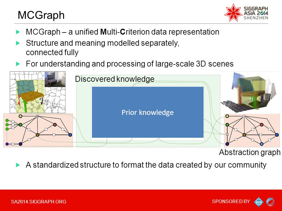 SA2014.SIGGRAPH.ORG SPONSORED BY MCGraph MCGraph – a unified Multi-Criterion data representation Structure and meaning modelled separately, connected fully For understanding and processing of large-scale 3D scenes A standardized structure to format the data created by our community Prior knowledge Discovered knowledge Abstraction graph