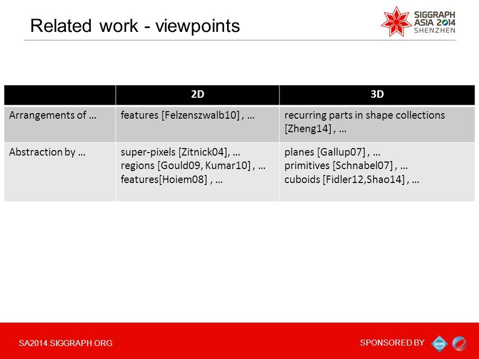 SA2014.SIGGRAPH.ORG SPONSORED BY Example Segmentation knowledge sub-graph Super-pixels Regions